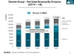 Daimler Group Net Sales Revenue By Divisions 2014-18