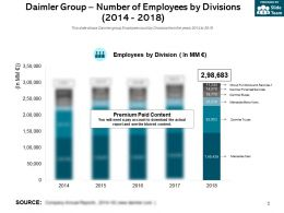 Daimler Group Number Of Employees By Divisions 2014-2018