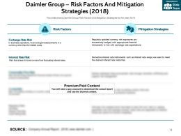 Daimler Group Risk Factors And Mitigation Strategies 2018