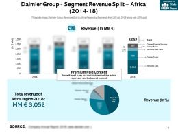 Daimler Group Segment Revenue Split Africa 2014-18