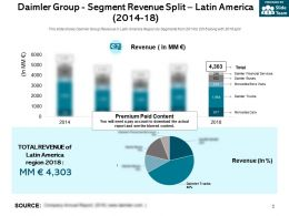 Daimler Group Segment Revenue Split Latin America 2014-18