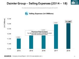 Daimler Group Selling Expenses 2014-18