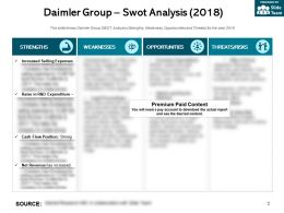 Daimler Group Swot Analysis 2018