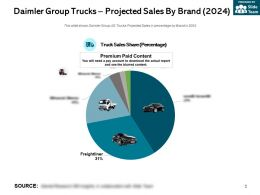 Daimler Group Trucks Projected Sales By Brand 2024