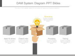 Dam System Diagram Ppt Slides