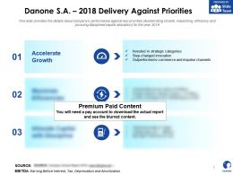 Danone SA 2018 Delivery Against Priorities