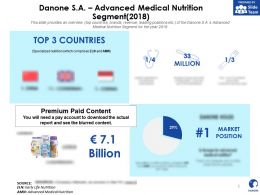 Danone SA Advanced Medical Nutrition Segment 2018