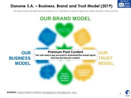 Danone SA Business Brand And Trust Model 2019
