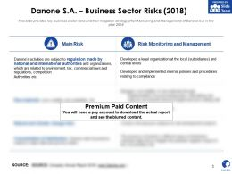 Danone SA Business Sector Risks 2018