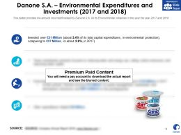 Danone SA Environmental Expenditures And Investments 2017-2018