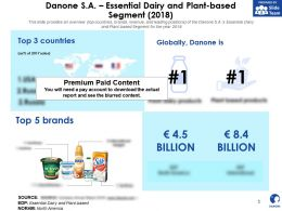 Danone SA Essential Dairy And Plant Based Segment 2018