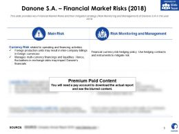 Danone SA Financial Market Risks 2018