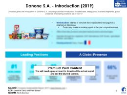 Danone SA Introduction 2019