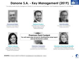Danone SA Key Management 2019