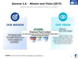 Danone SA Mission And Vision 2019