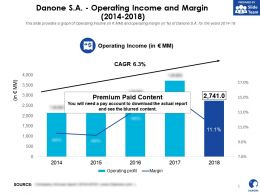 Danone SA Operating Income And Margin 2014-2018