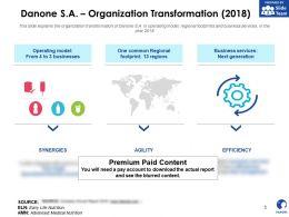 Danone SA Organization Transformation 2018