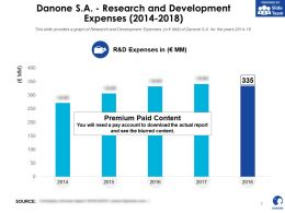 Danone SA Research And Development Expenses 2014-2018