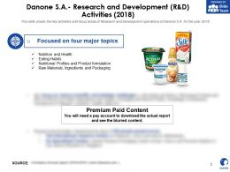Danone SA Research And Development R And D Activities 2018
