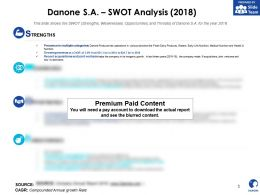 Danone SA Swot Analysis 2018