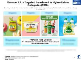 Danone SA Targeted Investment In Higher Return Categories 2018