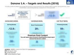 Danone SA Targets And Results 2018