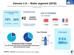 Danone SA Water Segment 2018