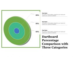 Dartboard Percentage Comparison With Three Categories