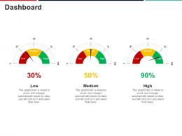 Dashboard Approach To Mitigate Operational Risk Ppt Structure