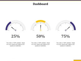 Dashboard Audiences Attention Proven Unlock Ppt Powerpoint Presentation Icon