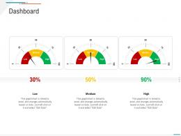 Dashboard Business Expenses Summary Ppt Topics
