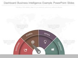 Dashboard Business Intelligence Example Powerpoint Slides