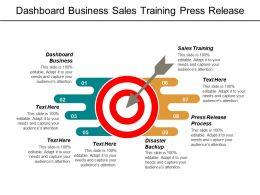 dashboard_business_sales_training_press_release_process_disaster_backup_cpb_Slide01