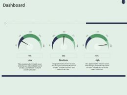 Dashboard C1483 Ppt Powerpoint Presentation Infographic Template Structure
