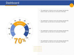 Dashboard Changes Automatically Ppt Powerpoint Presentation Visual Aids Slides