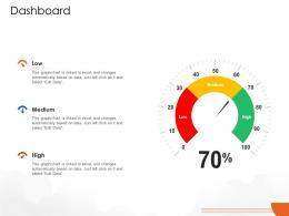 Dashboard Cloud Computing Ppt Sample