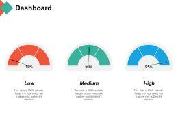 Dashboard Customer Experience Organizational Structure Powerpoint Presentation Slides