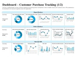Dashboard Customer Purchase Tracking L2212 Ppt Powerpoint Presentation Pictures