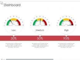 Dashboard Enterprise Scheme Administrative Synopsis Ppt Layouts Background