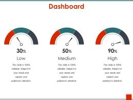 Dashboard Example Of PPT Presentation