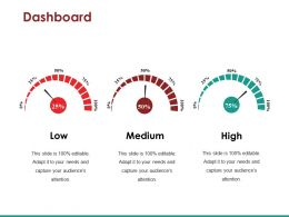 Dashboard Example Ppt Presentation