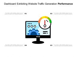 Dashboard Exhibiting Website Traffic Generation Performance