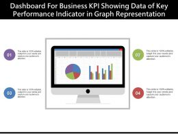 dashboard_for_business_kpi_showing_data_of_key_performance_indicator_in_graph_representation_Slide01