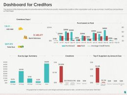 Dashboard For Creditors Ppt Powerpoint Presentation Show Ideas