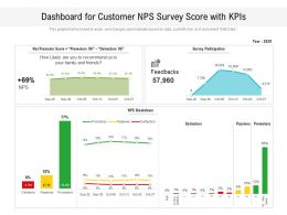 Dashboard For Customer NPS Survey Score With KPIS