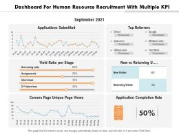 Dashboard For Human Resource Recruitment With Multiple KPI