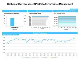 Dashboard For Investment Portfolio Performance Management