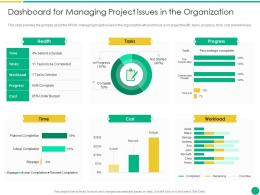 Dashboard For Managing Project Issues In The Organization How To Escalate Project Risks Ppt Grid
