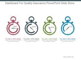 Dashboard For Quality Assurance Powerpoint Slide Show