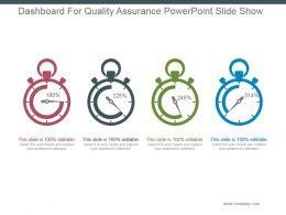 dashboard_for_quality_assurance_powerpoint_slide_show_Slide01